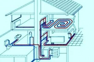 Форум отопление загородного дома