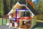 Отапливаем частный дом современным отоплением