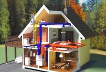 Современное отопление загородного дома