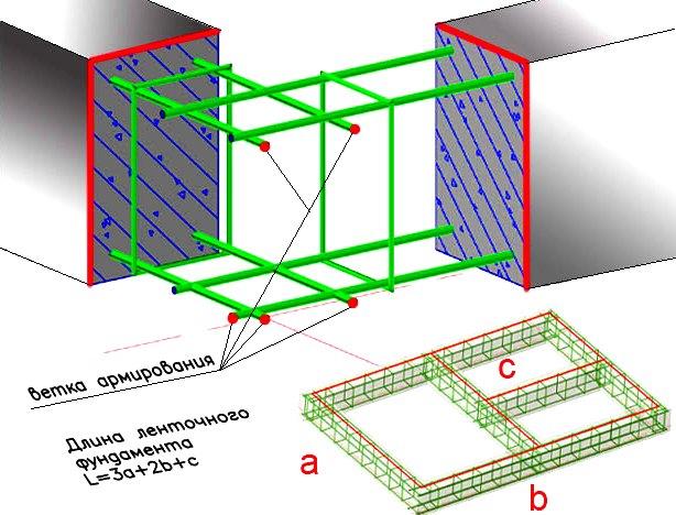 Расчет-фундамента-под-дом