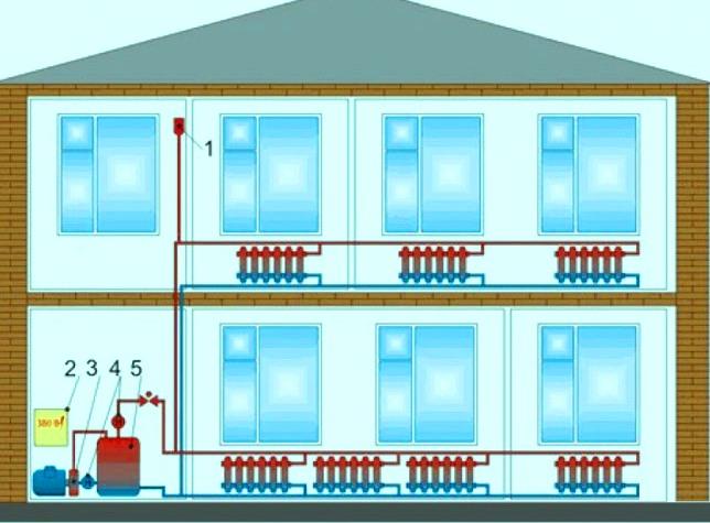 отопление-гостевого-дома