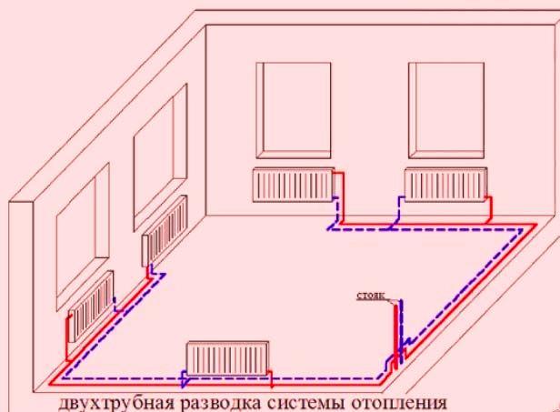 Форум-отопление-загородного-дома