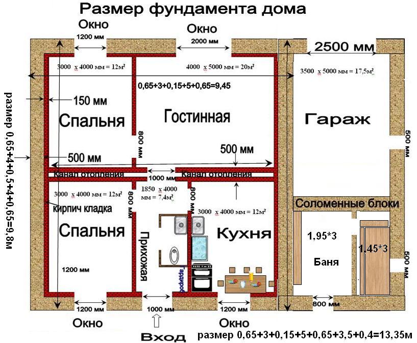 бесплатные-проекты-домов-с-чертежами