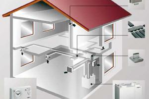 Создание вентиляции в каркасном доме