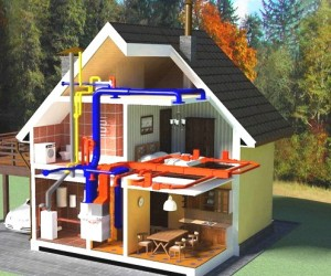 Воздушное отопление загородного дома своими руками
