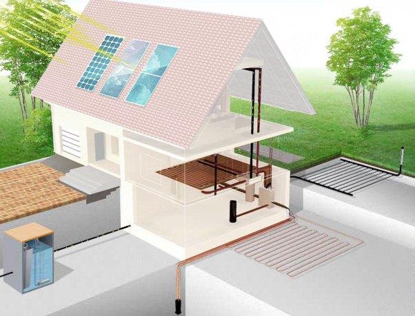 Энергосберегающие-технологии-для-частного-дома