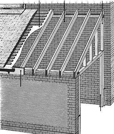 Крыша пристроя дома своими руками