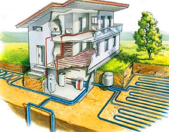 Геотермальное-отопление-загородного-дома