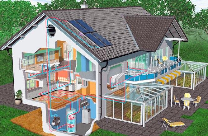 Современное-отопление-загородного-дома
